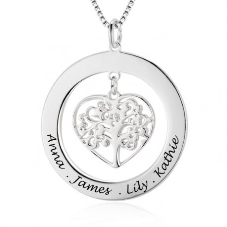 Tree circle name